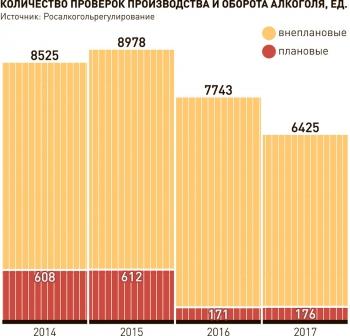 """Алкоголь: о ценах и запрете (Интервью Александра Хлопонина """"РГ"""")"""